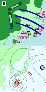 B陸風と海風(関東)_南東型
