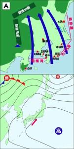 A陸風と海風(関東)_純粋南型